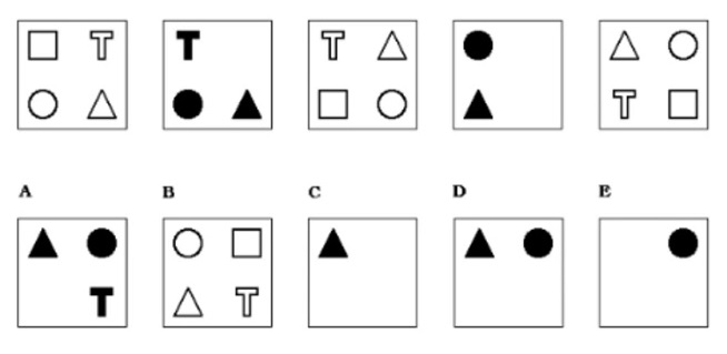 Abstract reasoning tests for call center and customer support jobs