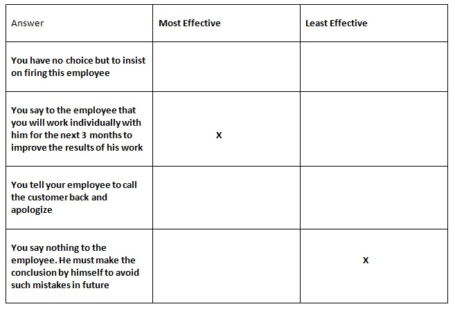 Situational judgement tests for managers: most and least effective answers