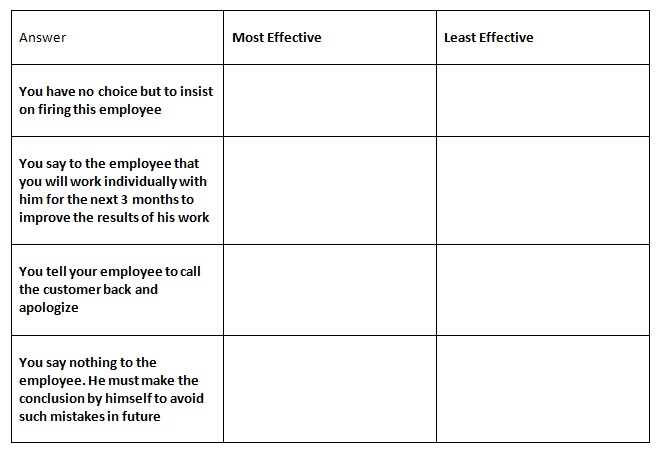 situational judgement tests for managers