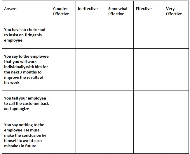 Situational judgement tests for managers: most and least effective