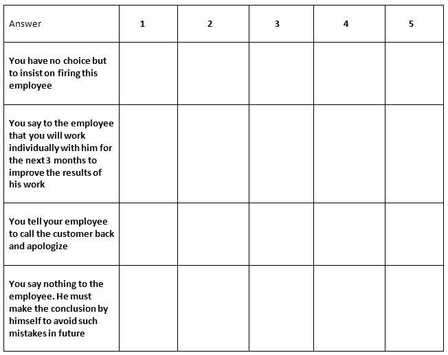 Rating questions in which you want to arrange answers by efficiency from 1 to 5