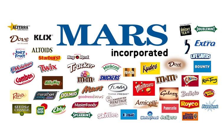 Mars brands, mars aptitude tests