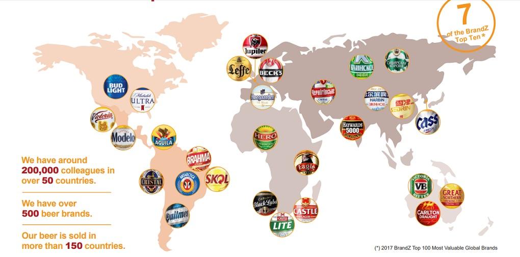 ab inbev brands