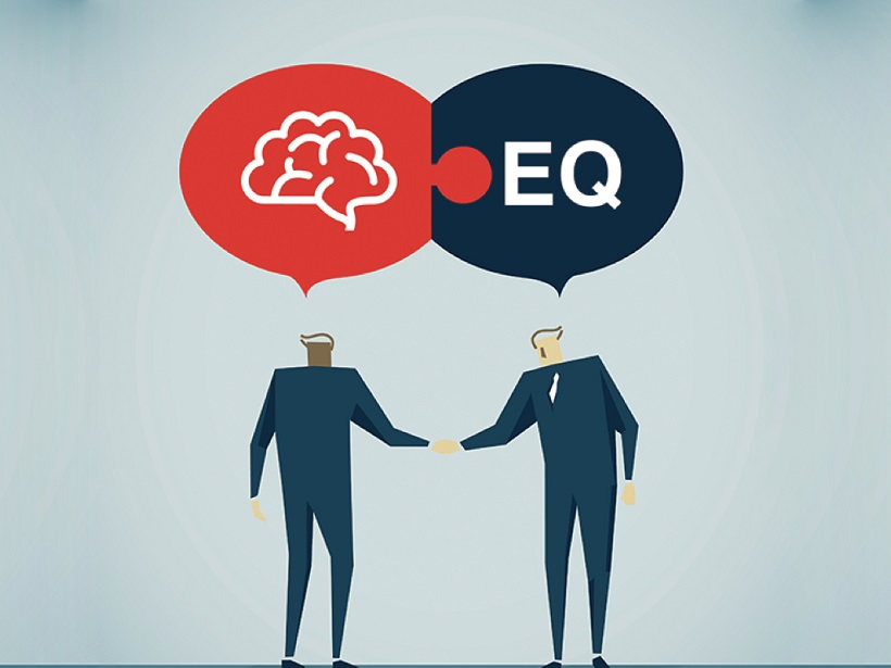 emotional intelligence in business, ei and eq tests