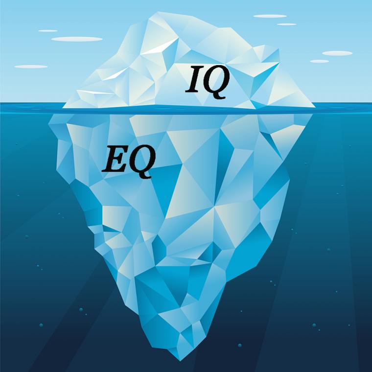 emotional intelligence vs intellectual quotient