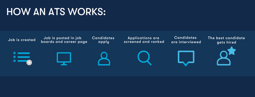 ATS__everything_you_need_to_know_about_Applicant_Tracking_Systems