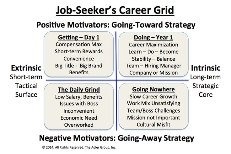 job change matrix