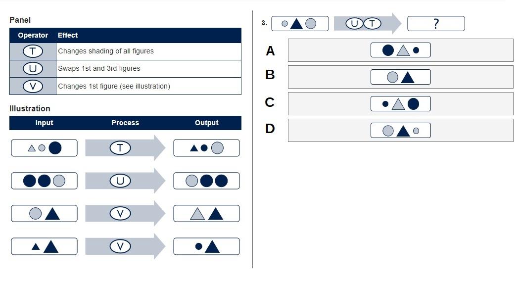 Diagrammatic reasoning tests aptitude tests